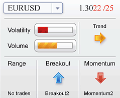 Online forex currency trading in india