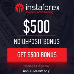 Forex No-Deposit Bonuses 2019